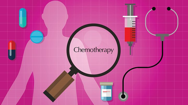 روش های تجویز داروهای شیمی درمانی - تزریق وریدی - تزريق خوراکی - تزریق عضلانی