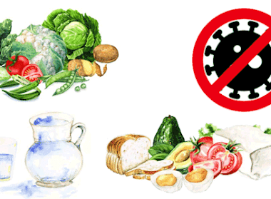 کووید19 و تغذیه - تأثیر تغذیه بر بیماری کووید19 - رژیم غذایی - ویروس
